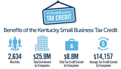 KSBTC by the numbers